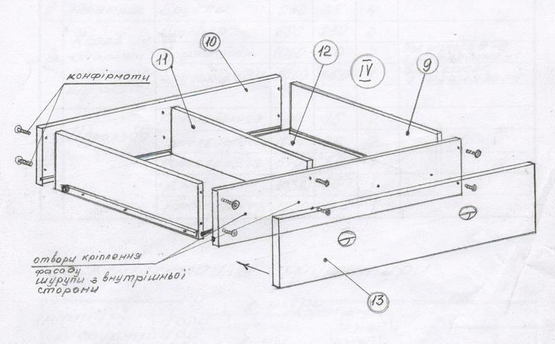 Инструкция по сборке кровати с ящиком